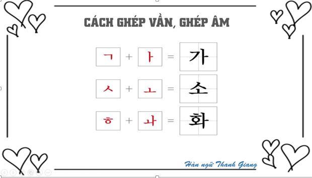 cách ghép vấn, âm trong tiếng Hàn