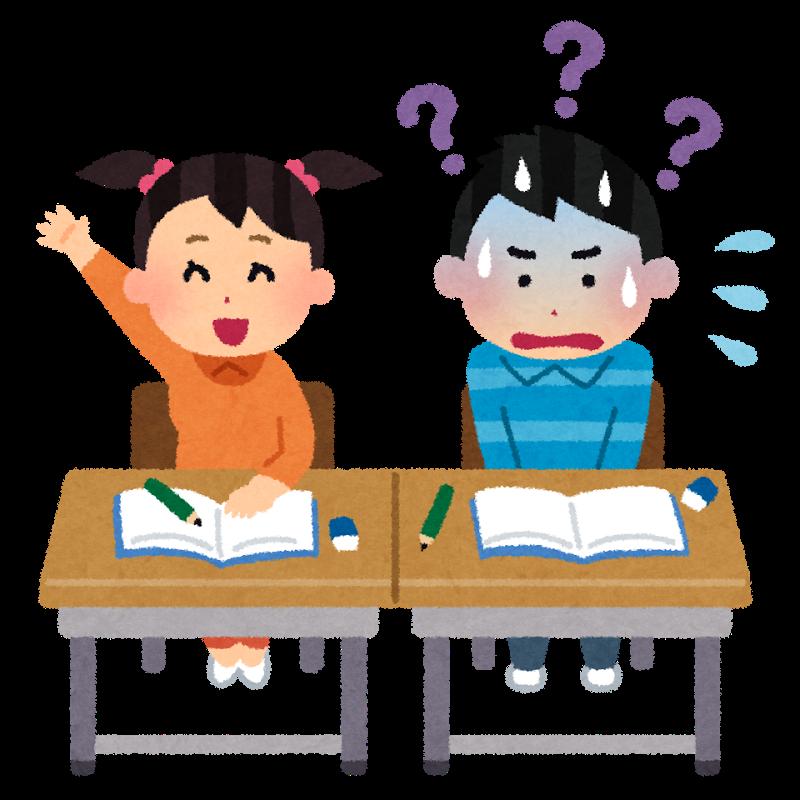 học tiếng Nhật uy tín