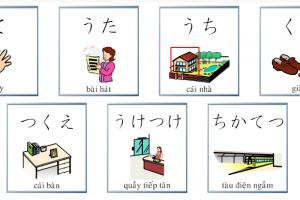 Từ vựng tiếng Nhật – Bài 1