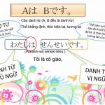 Các thành phần cấu tạo lên một câu trong tiếng Nhật