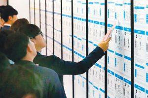 Học tiếng Hàn và những cơ hội việc làm