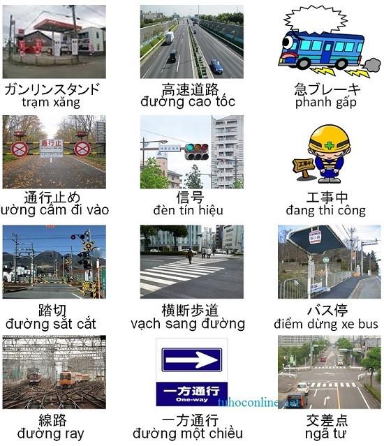 Học từ vựng tiếng Nhật chủ đề đèn giao thông